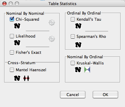 how to make a chi square contingency table